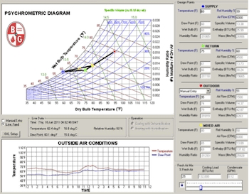 Downloads and Online Calculators - Wallace Eannace